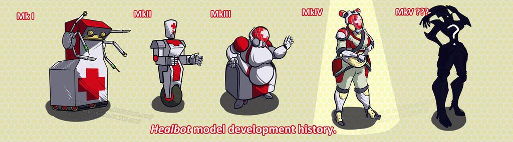 Healbot design history by PackRatPrincess