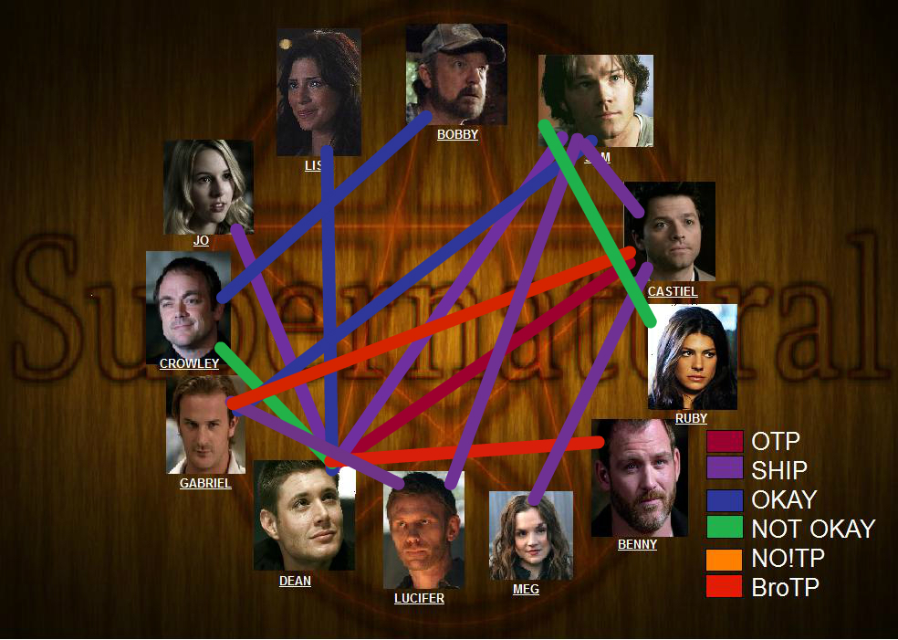 My SPN Ships by decaygirl13