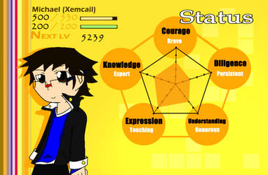 Persona 4 Status Thing by Xemcail