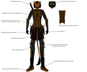 Galika's Battle Jumpsuit Specifics