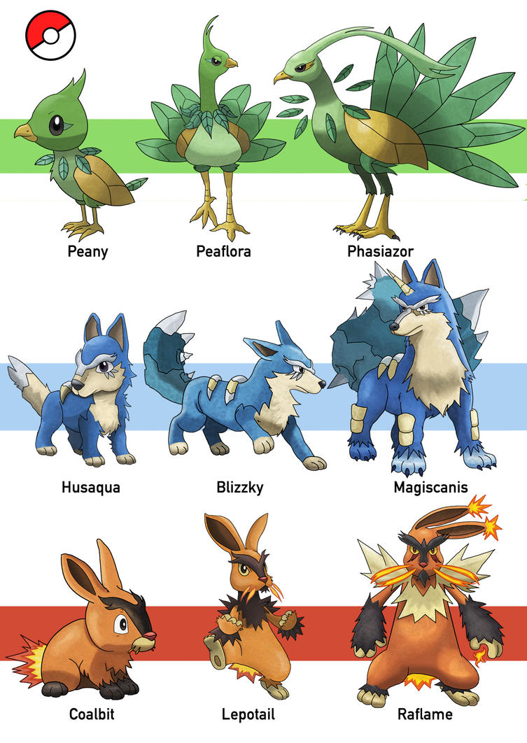 Fakemon Starters By RickRichards On DeviantArt
