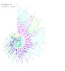 MUSE: Last.fm Spirals by princepoo