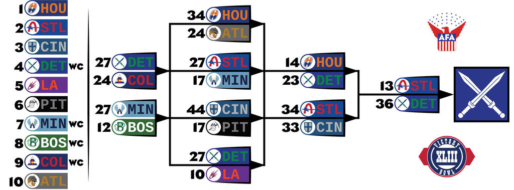 1988_afa_postseason_bracket_by_verastheb