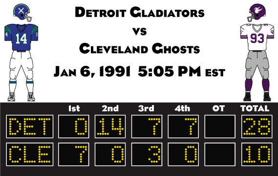 1990_afa_wildcard___detroit_vs_cleveland