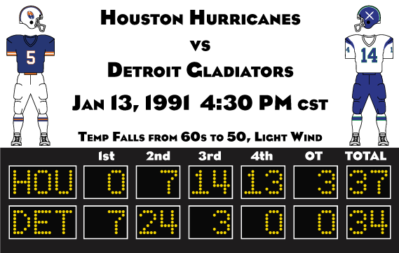 1990_afa_quarterfinals___houston_vs_detr