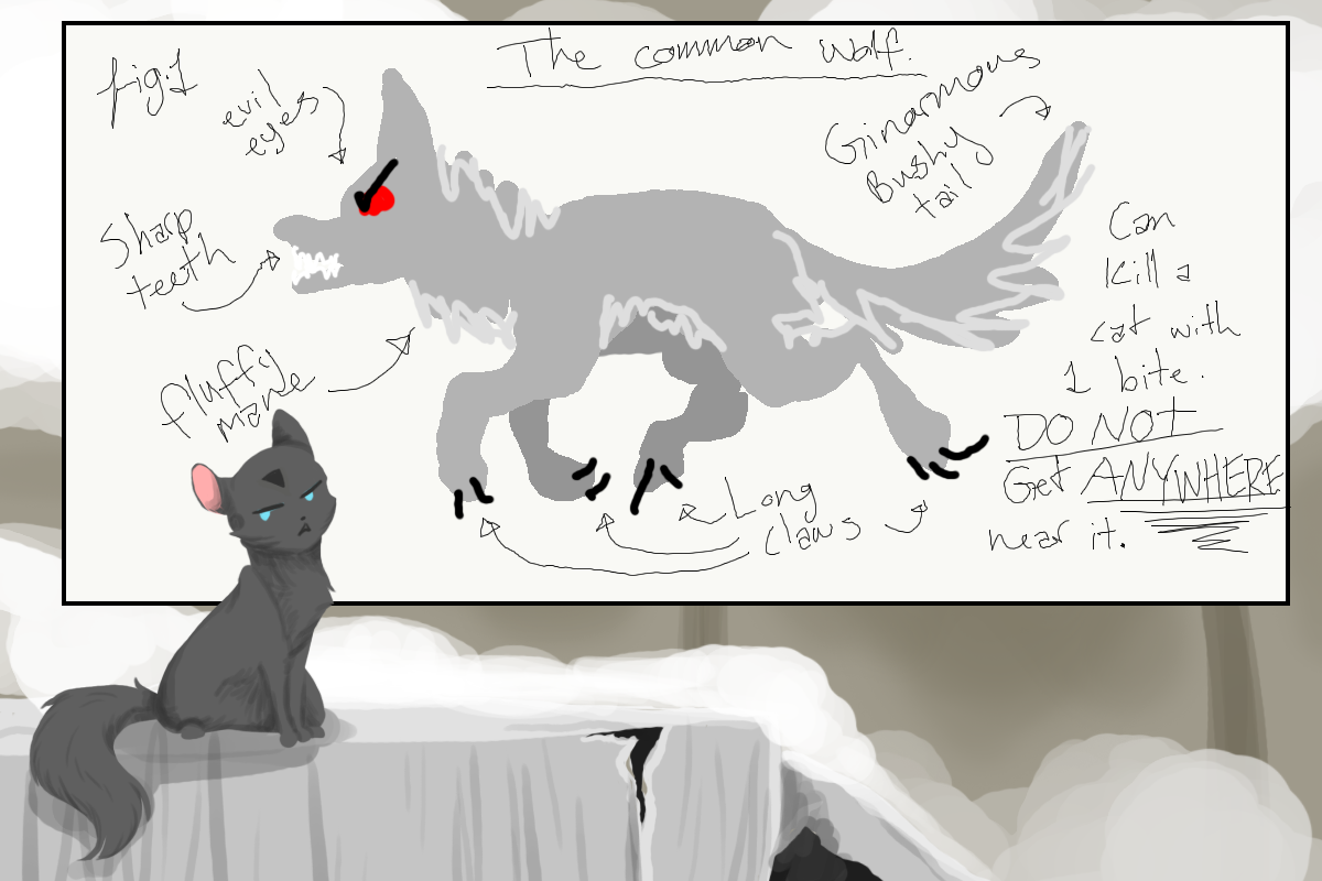 TWG : Lessons On Wolves by GeneralPanic