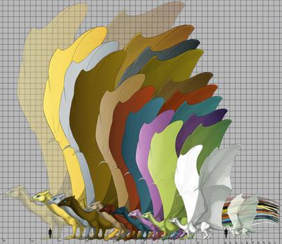 pernese dragon size chart