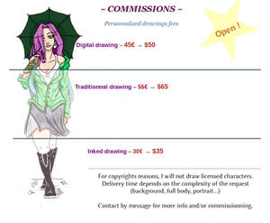 Commission sheet info