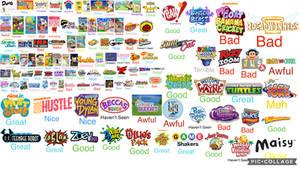 Nickelodeon/Nicktoons/Nick Jr Scorecard