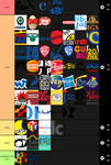 Logos/Companies Tier List