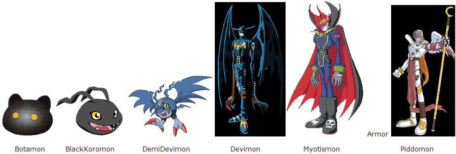 Demidevimon Evolution Line Kaleb, the DemiDevimon...