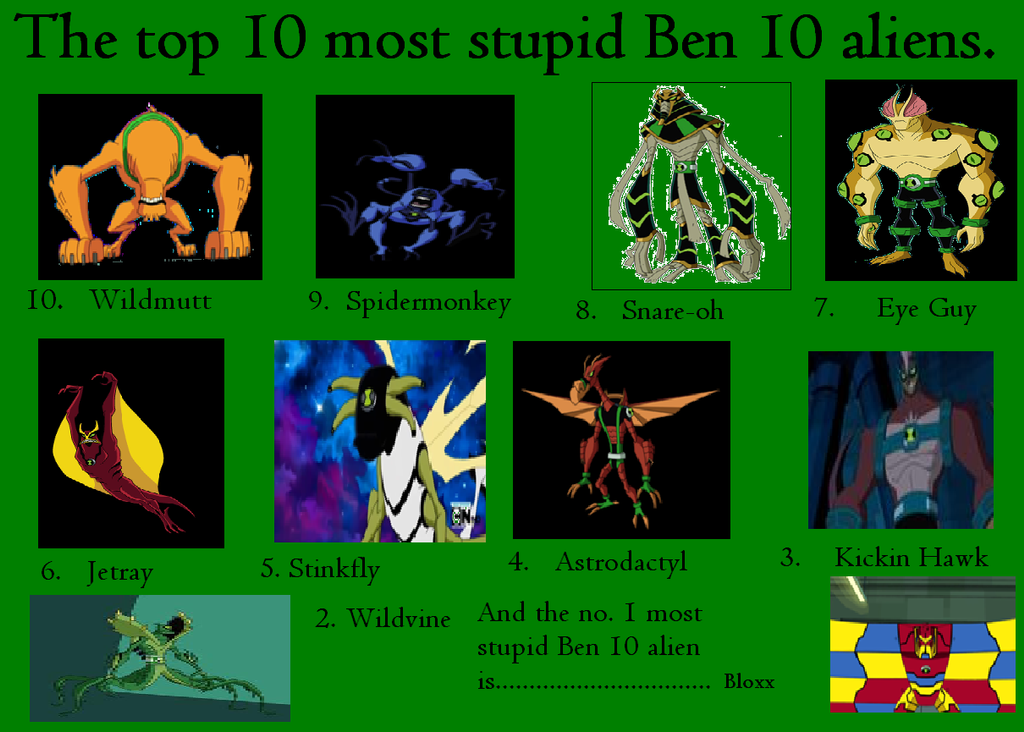 The Top 10 Most Stupid Ben 10 Aliens By Chaser1992 On