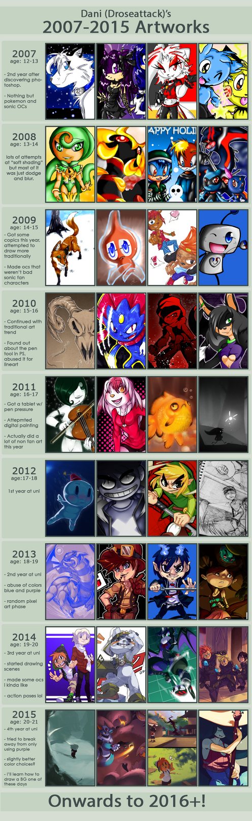 Improvement meme (updated) by DroseAttack