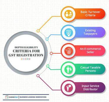 Browse AVS Presets | Customization | DeviantArt