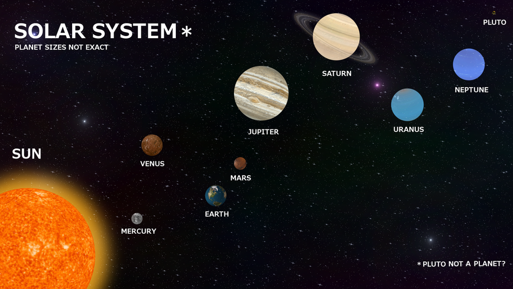 solar system wallpaper planets - photo #25