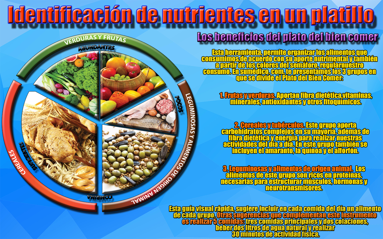que nutrientes aporta el agua natural