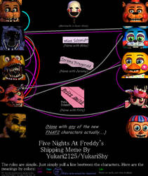 Five Nights At Freddy's 2 Shipping Meme