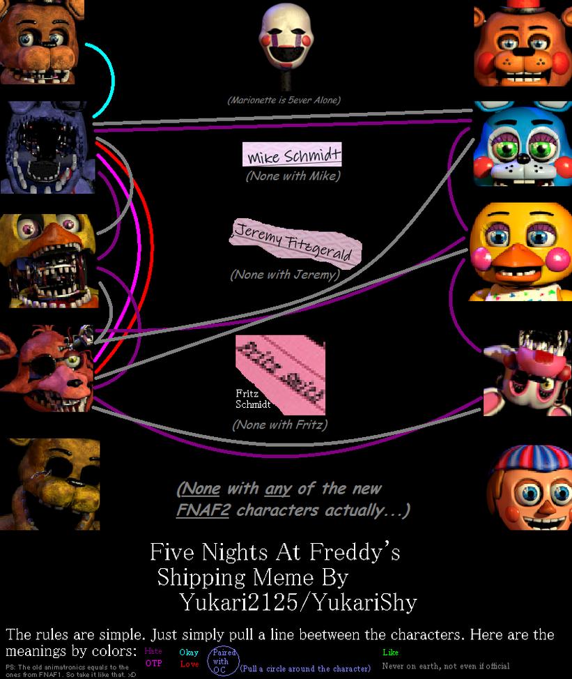 Five Nights At Freddy's 2 Shipping Meme by FantasyAddiction