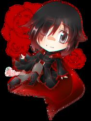 :RWBY: Ruby