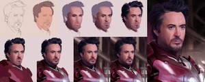 Iron Man Process
