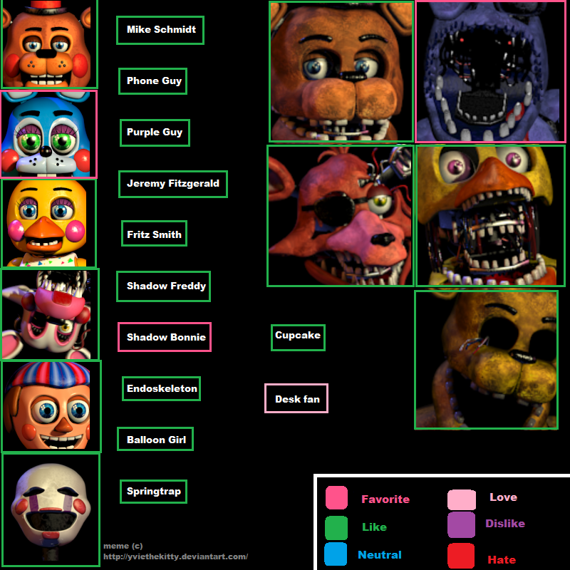 Which fnaf 4 character are you quiz butik work