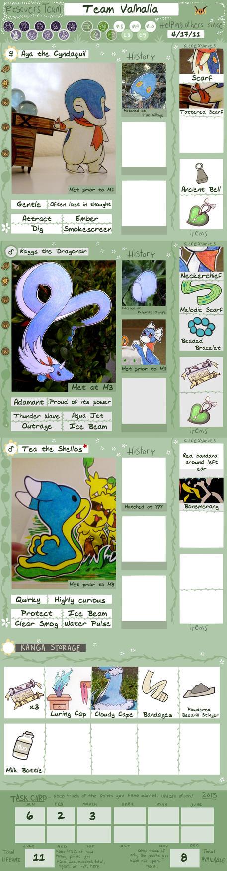 Team Valhalla Arc 2 App by Firkasa