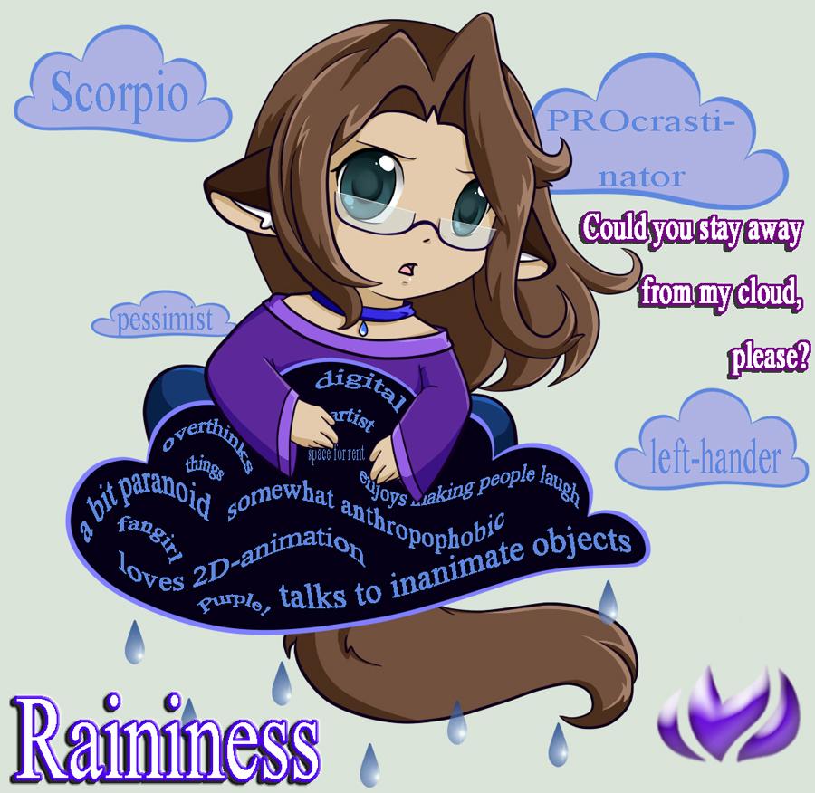 raininess's Profile Picture