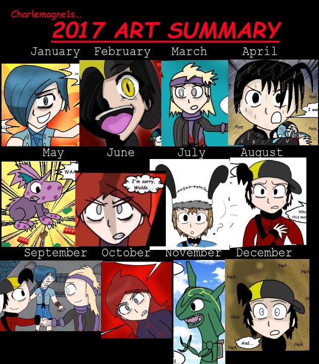 2017 Art Improvment Meme by Charlemagne1