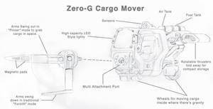 Zero-G Forklift