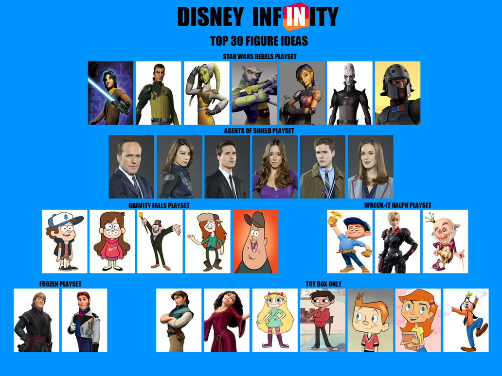 Disney Infinity All Characters 30 2017 2018 Best Cars