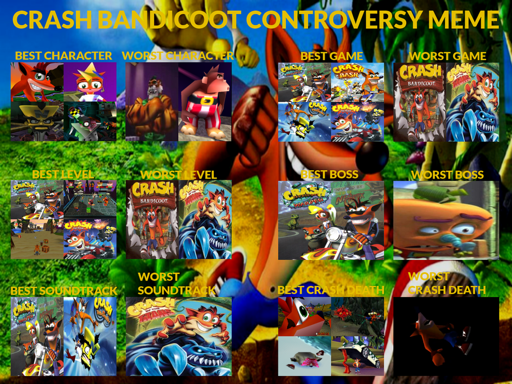 Crash Bandicoot 1 Bosses