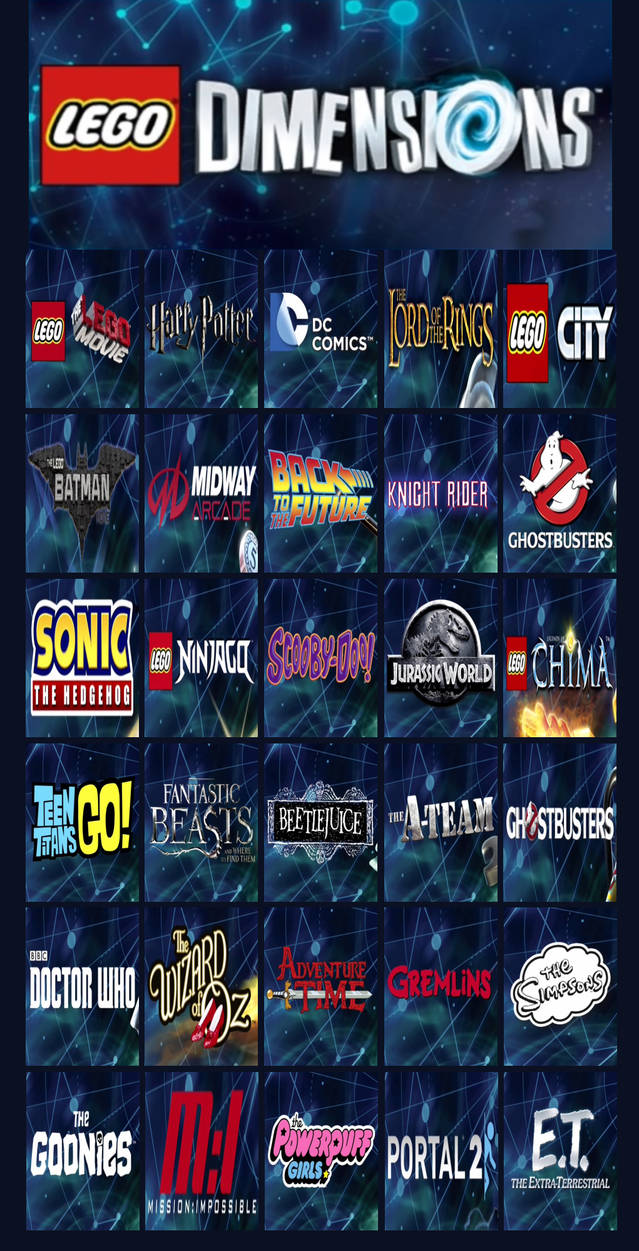 Lego Dimensions Top 30 Themes By Tdgirlsfanforever On Deviantart
