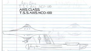 Axis Class
