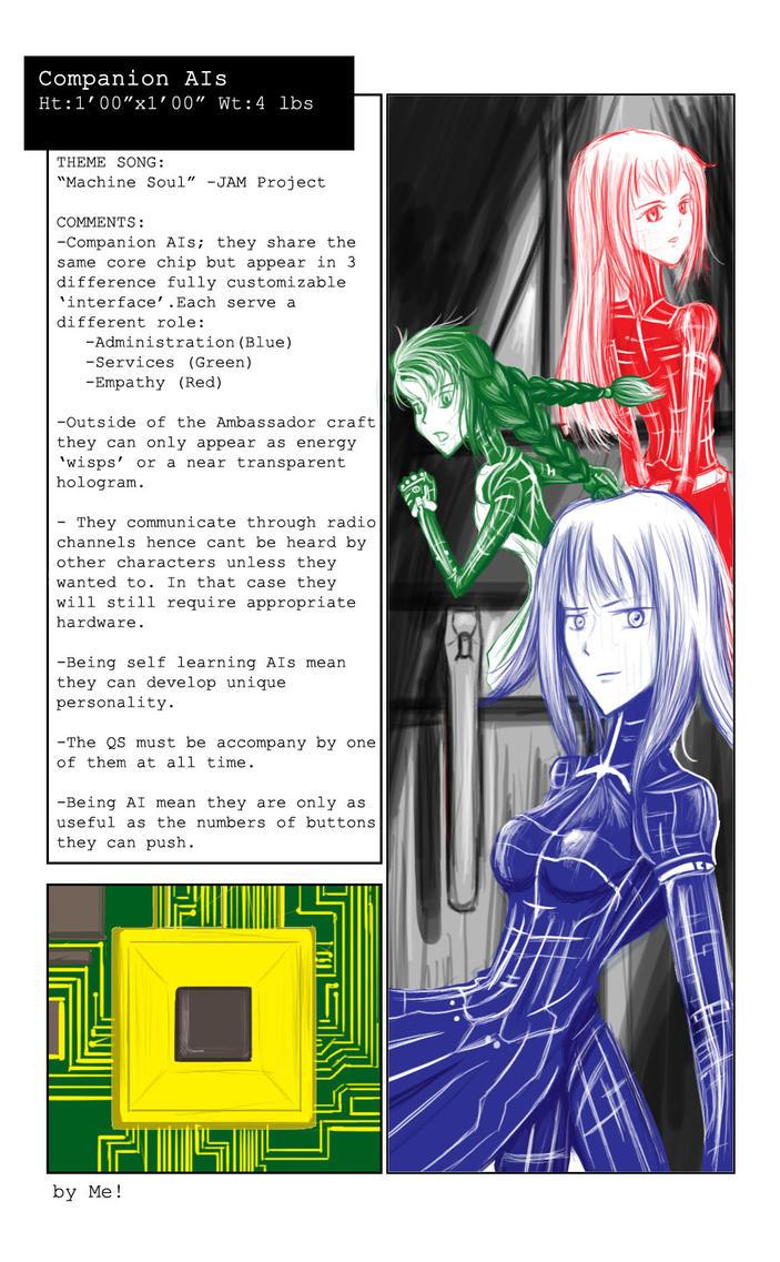 Character sheet-AIs by Ak4tsuki