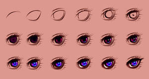 eye process 7