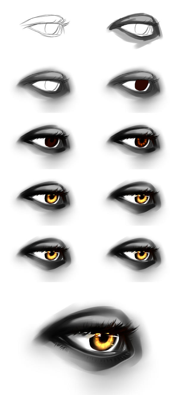 SAI eye tutorial by ryky