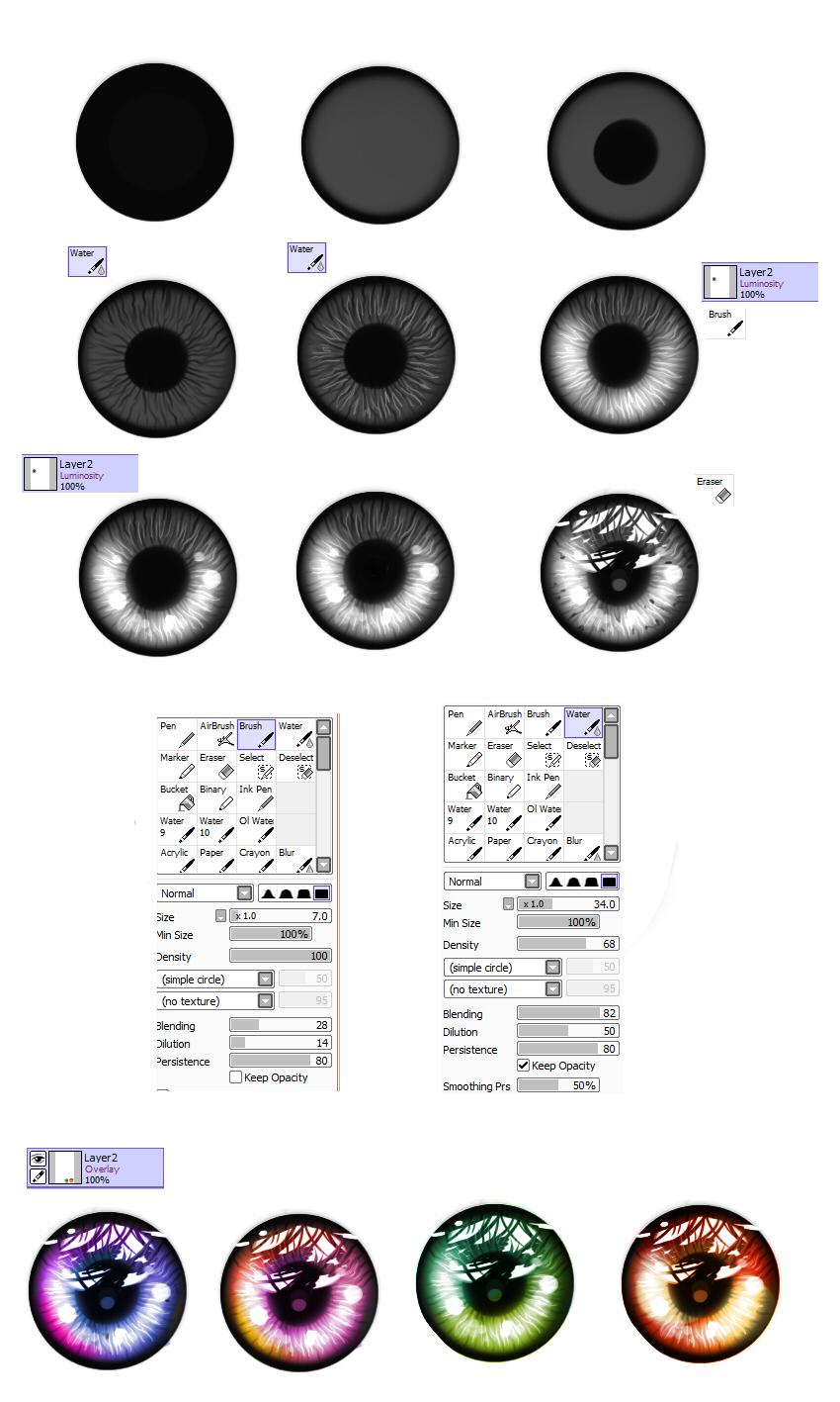 Eye- tutorial by ryky