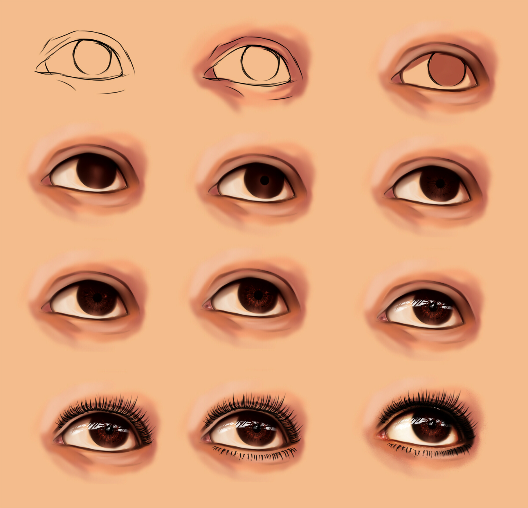 How i draw realistic eye