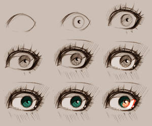 anime eye by ryky