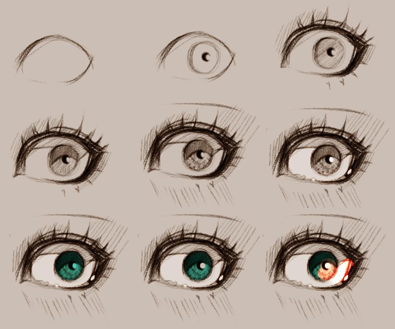 Anime Eye By Ryky On Deviantart