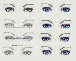 Eyes tutorial by ryky