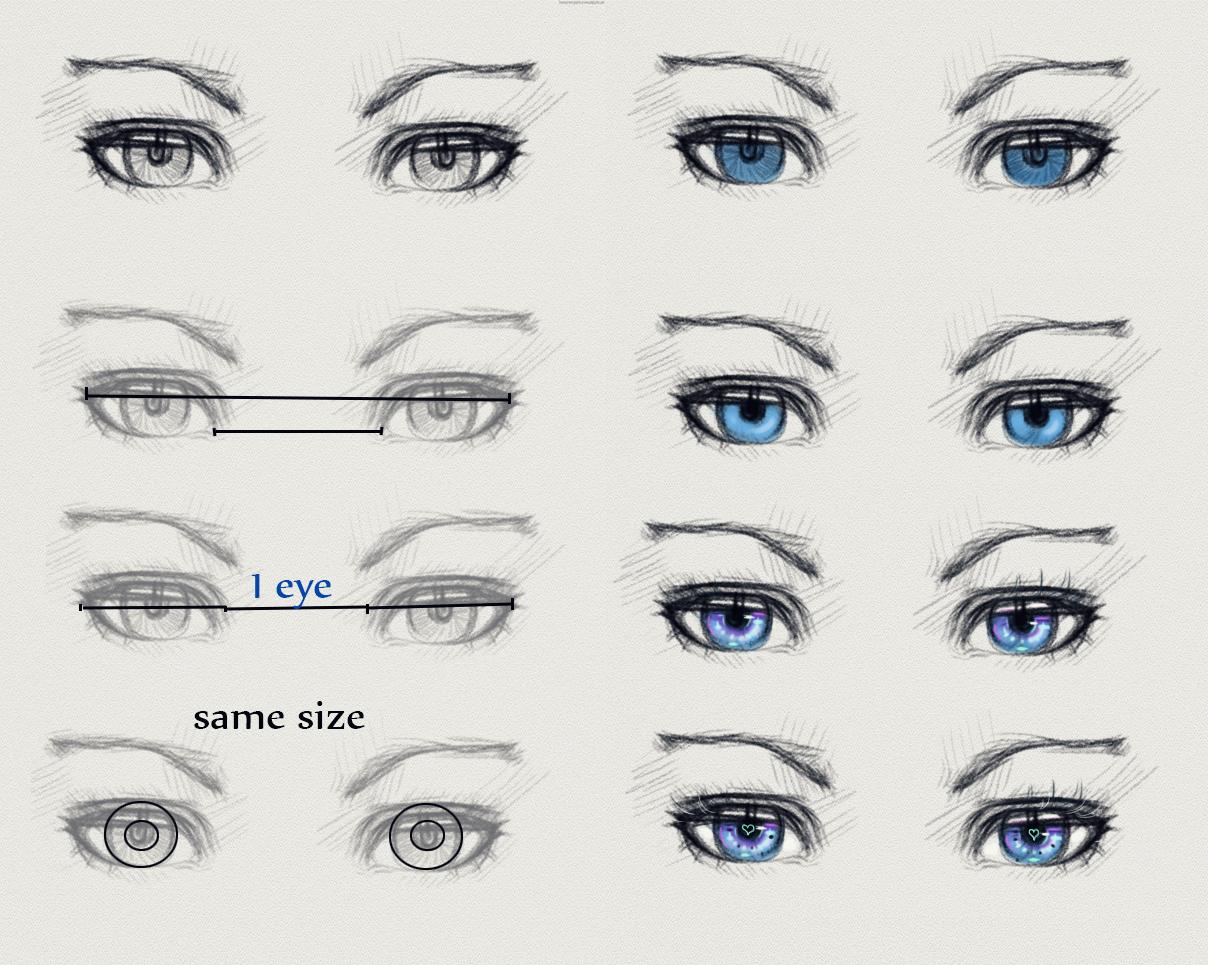 Eyes tutorial by ryky on DeviantArt