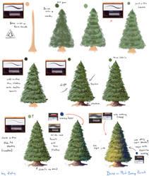 very easy  tree tutorial by ryky