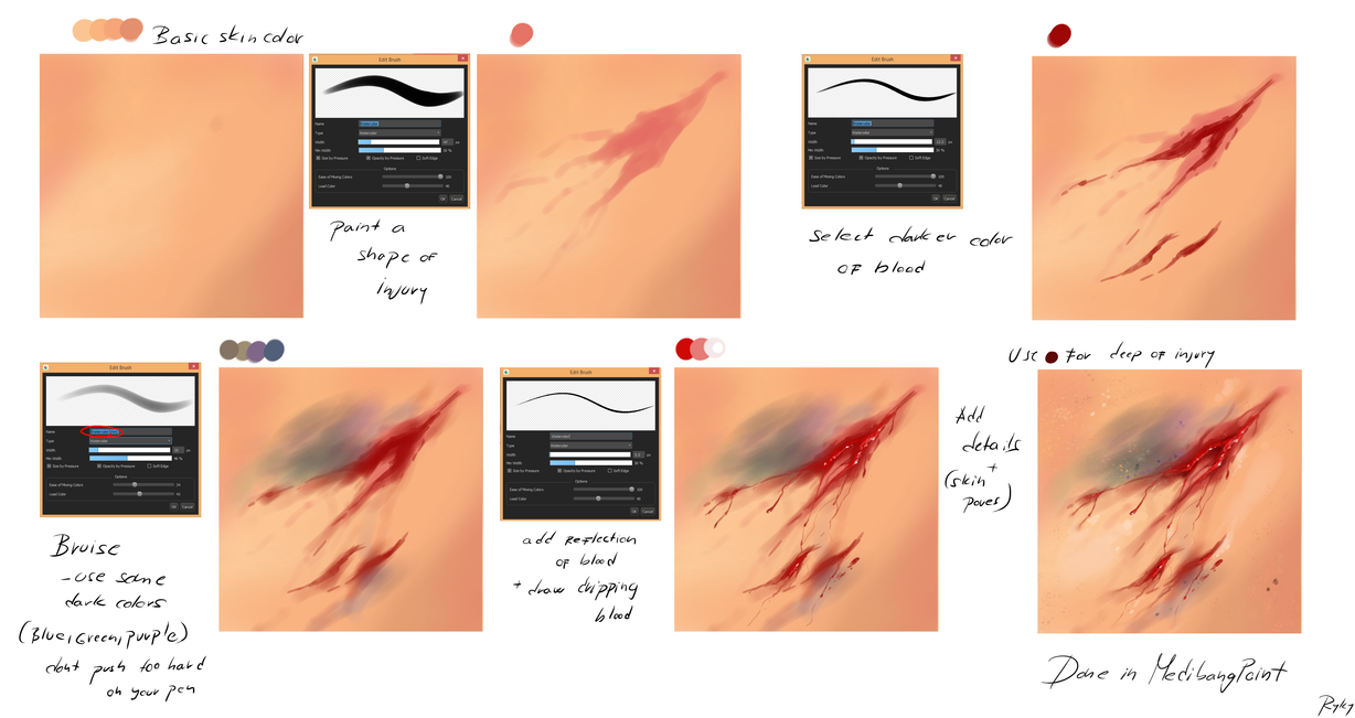 How To Draw A Wound On Paint Tool Sai