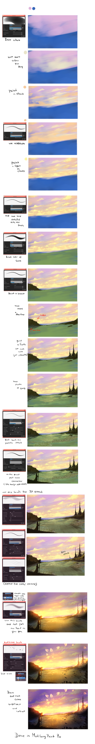 SCENERY TUTORIAL by ryky