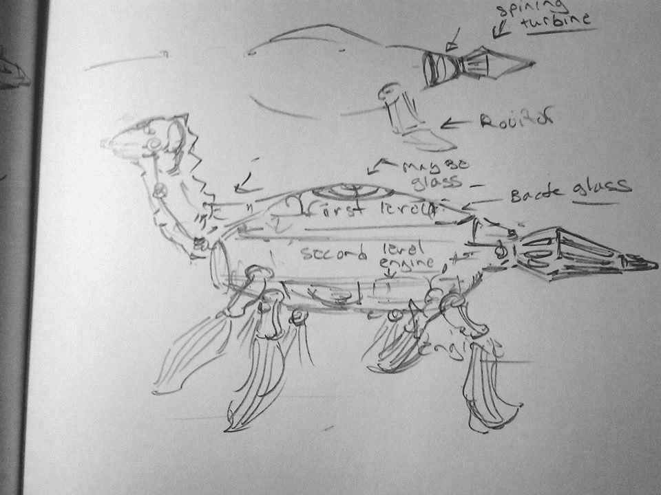 Loch Ness Monster Sub-boat by chaosangel424