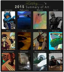 2015 Summary of Art by RadonKalmor