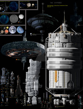 The Expanse Spacecraft Size Comparison! (V2)