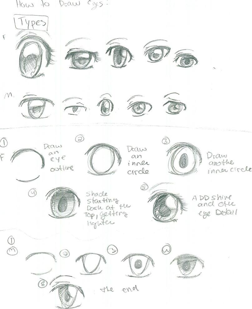 anime eye tutorial by thisisasharedaccount