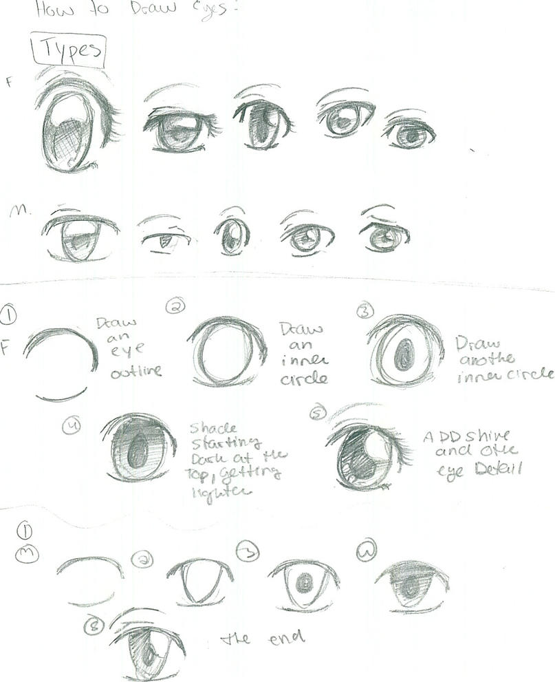 Anime Eye Tutorial by ThisIsASharedAccount on DeviantArt  Anime Eye Tutor...